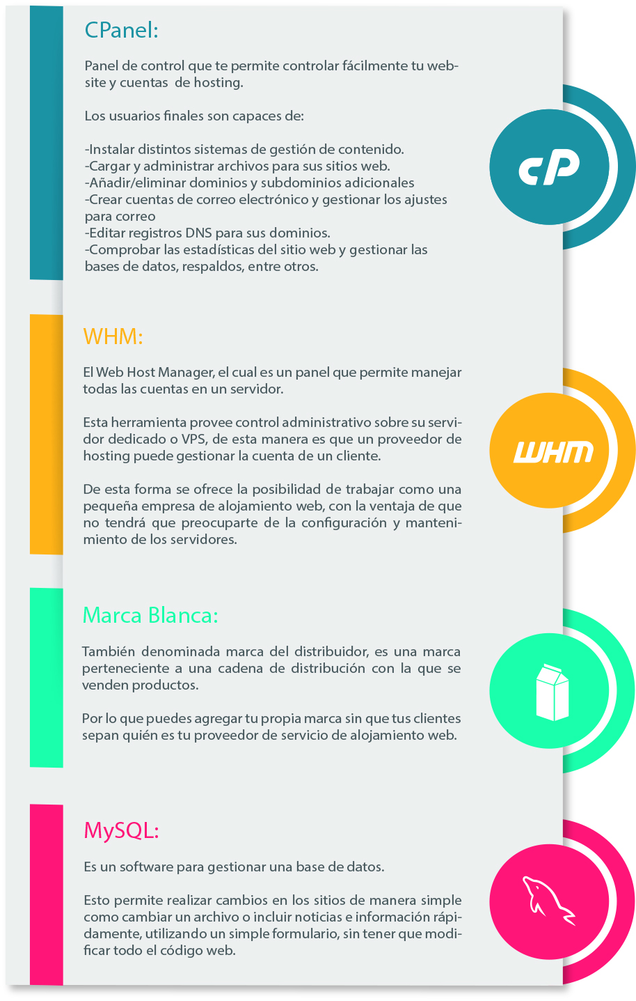 claves-que-son-importantes-hosting